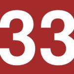 エンジェルナンバー33が持つ大事な意味とは